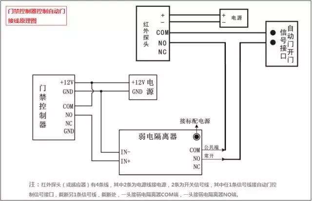自动感应门实物接线图